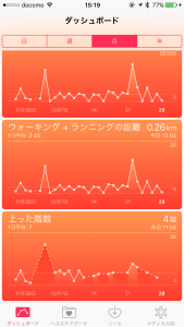 iPhoneのヘルスケアアプリ
